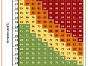 grafico-1-indices-de-estres-inta-argentina