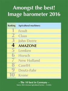 DLG-Barometer 12_2016.indd
