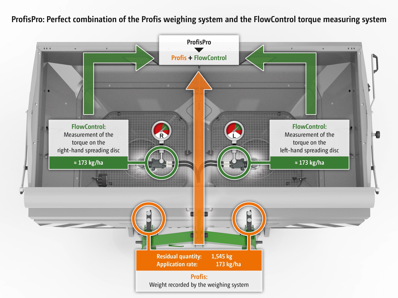 Visualisierung ProfisPro_en.indd